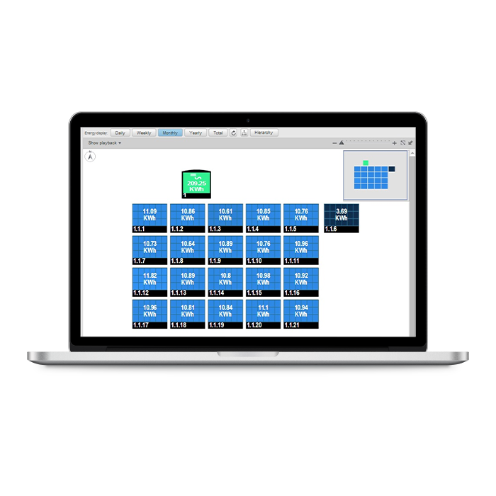 MacBook Pro MONITORING