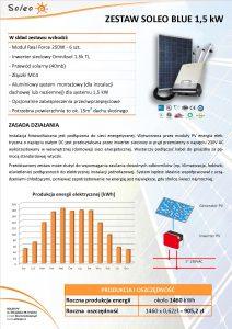Zestaw Soleo Blue 1.5 kW